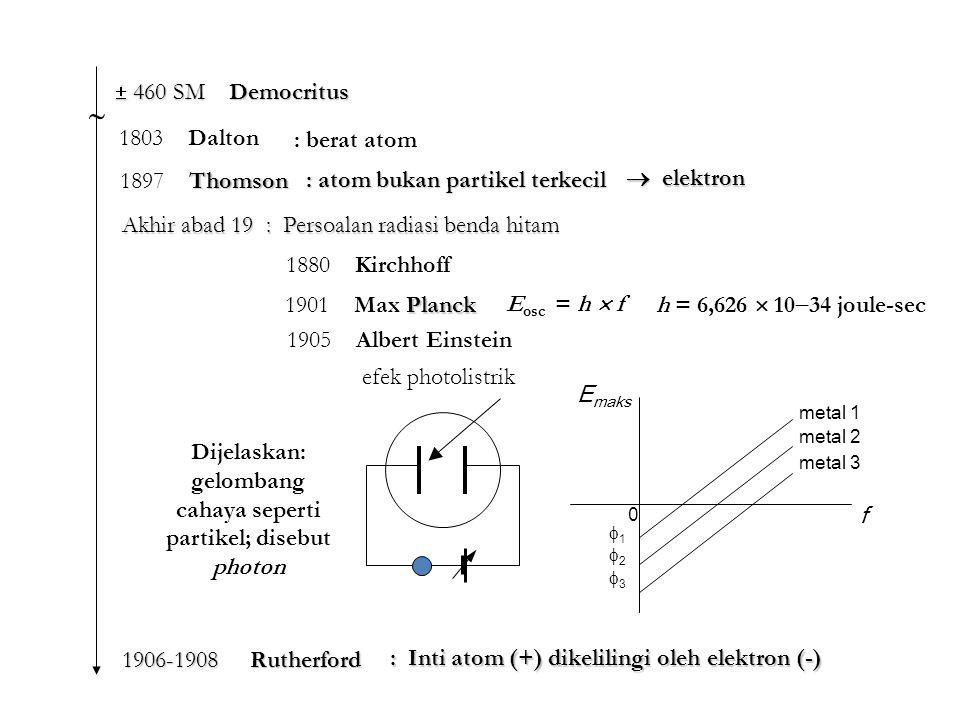 Ada tiga bilangan kuantum yang sudah kita kenal, yaitu: (1)bilangan kuantum utama, n, yang menentukan tingkat energi; (2)bilangan kuantum momentum sudut, atau bilangan kuantum azimuthal, l; (3)bilangan kuantum magnetik, m l.