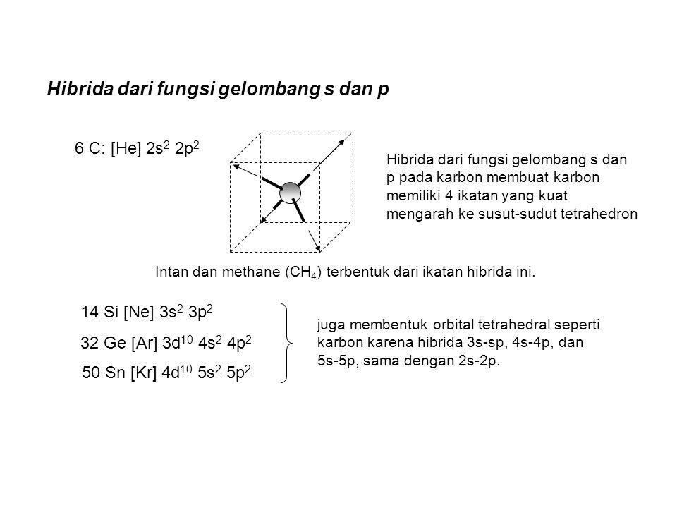 Hibrida dari fungsi gelombang s dan p 6 C: [He] 2s 2 2p 2 Hibrida dari fungsi gelombang s dan p pada karbon membuat karbon memiliki 4 ikatan yang kuat