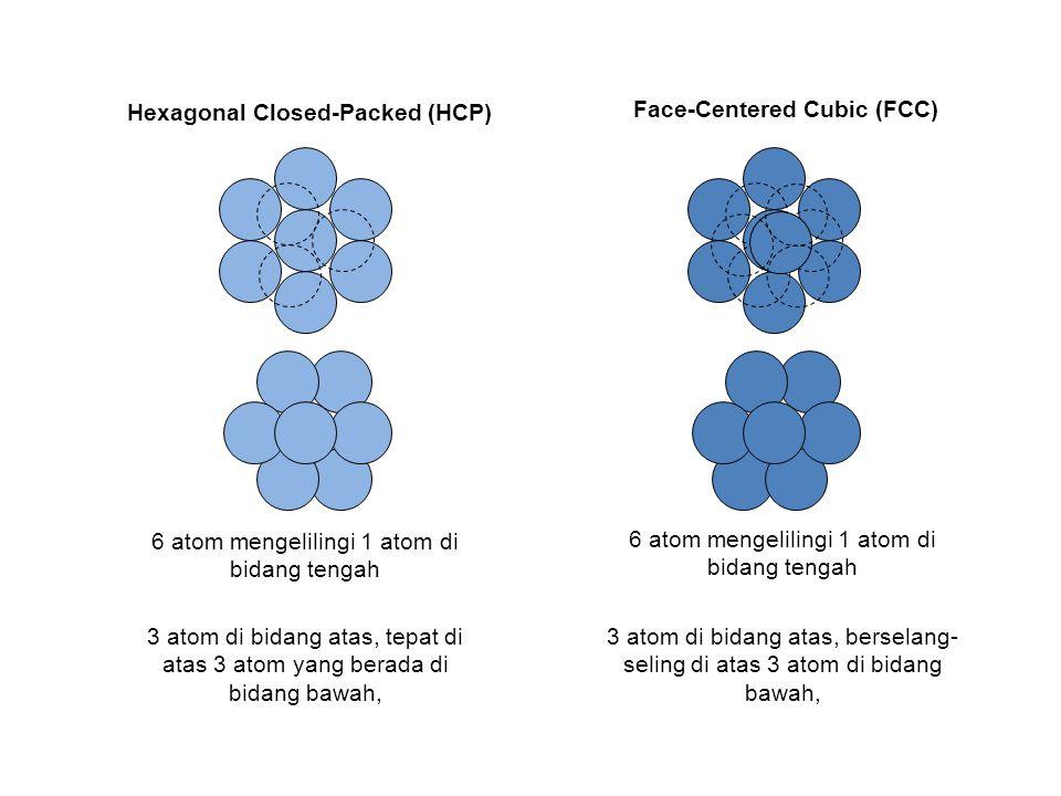 Face-Centered Cubic (FCC) 6 atom mengelilingi 1 atom di bidang tengah 3 atom di bidang atas, tepat di atas 3 atom yang berada di bidang bawah, Hexagon