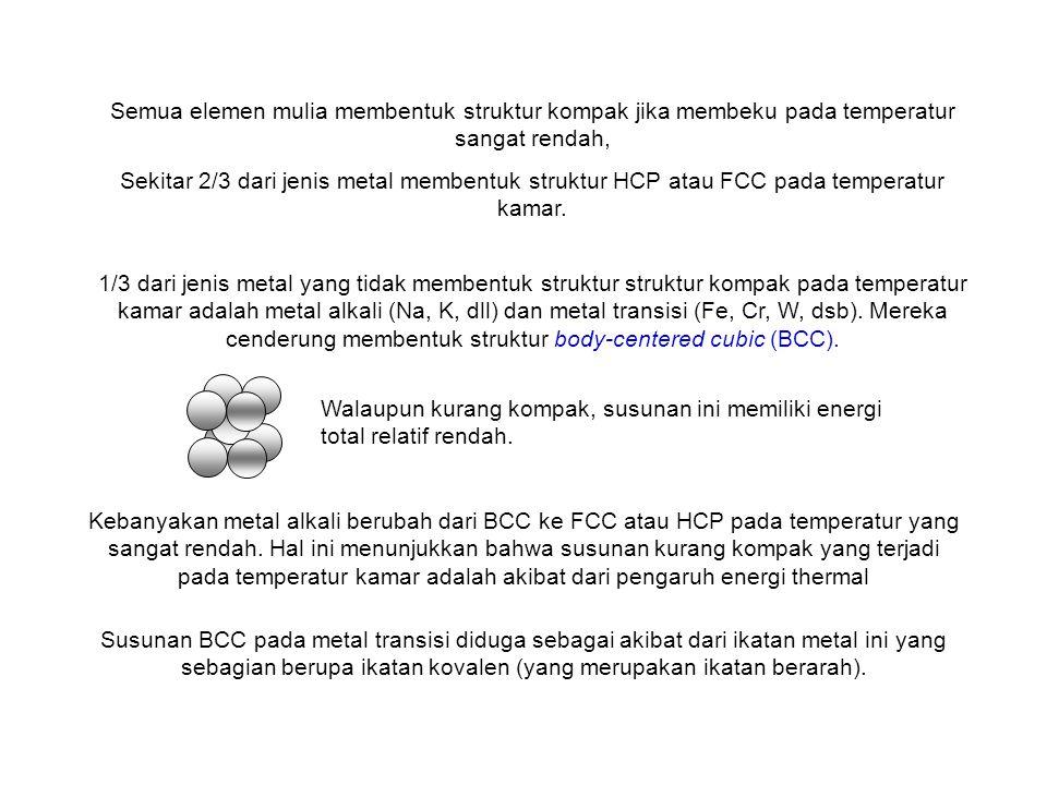 Semua elemen mulia membentuk struktur kompak jika membeku pada temperatur sangat rendah, Sekitar 2/3 dari jenis metal membentuk struktur HCP atau FCC