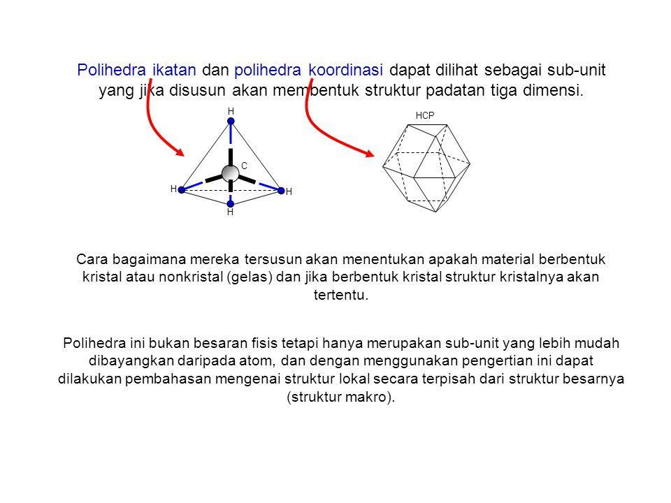 Polihedra ikatan dan polihedra koordinasi dapat dilihat sebagai sub-unit yang jika disusun akan membentuk struktur padatan tiga dimensi. Cara bagaiman