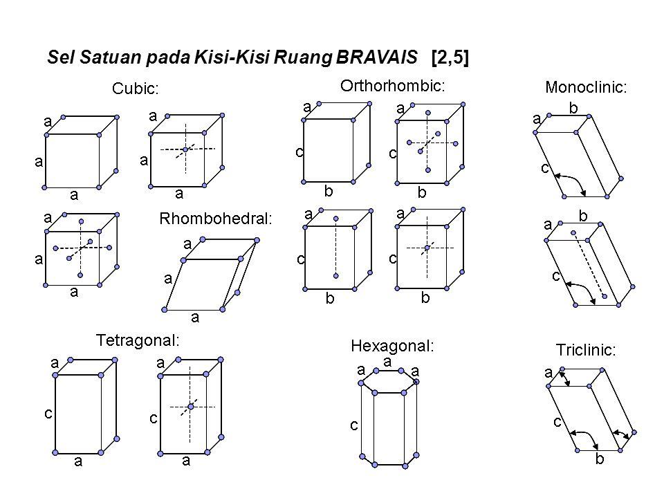 Sel Satuan pada Kisi-Kisi Ruang BRAVAIS [2,5]