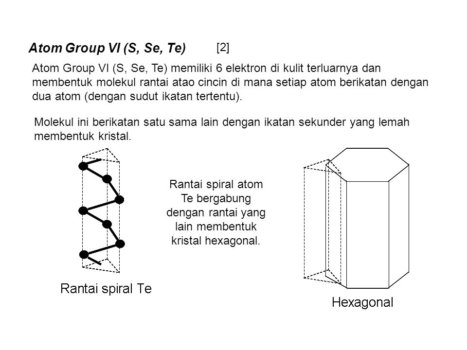 Atom Group VI (S, Se, Te) memiliki 6 elektron di kulit terluarnya dan membentuk molekul rantai atao cincin di mana setiap atom berikatan dengan dua at