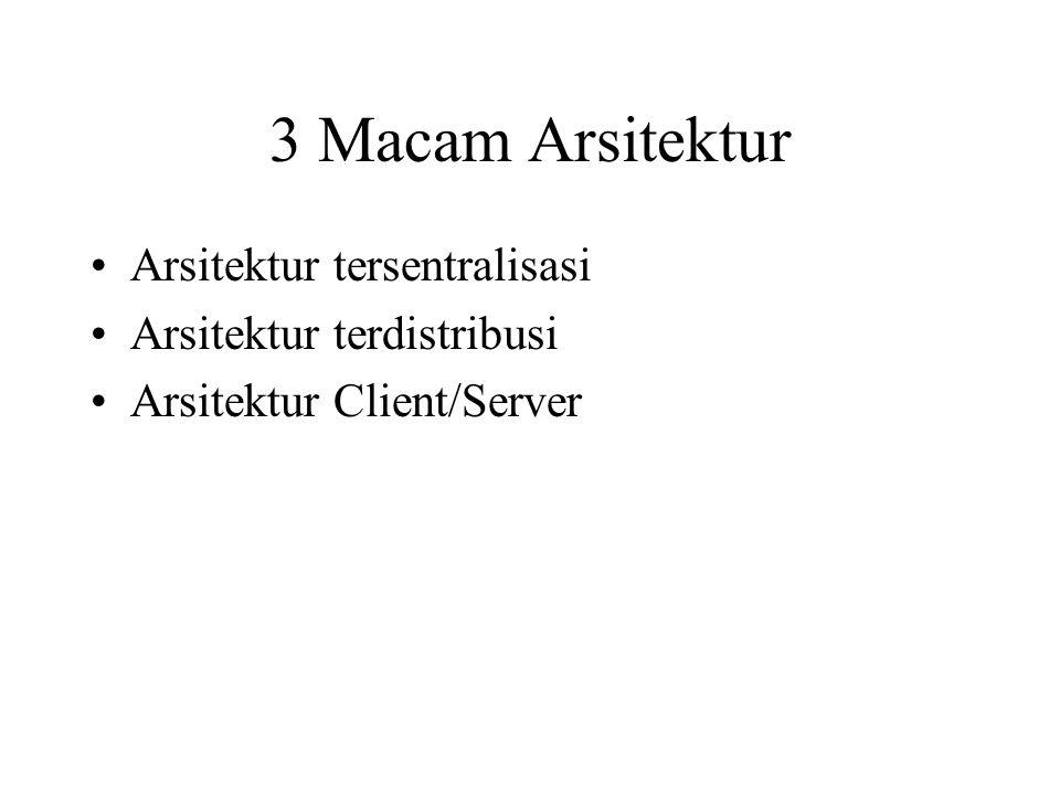 3 Macam Arsitektur Arsitektur tersentralisasi Arsitektur terdistribusi Arsitektur Client/Server