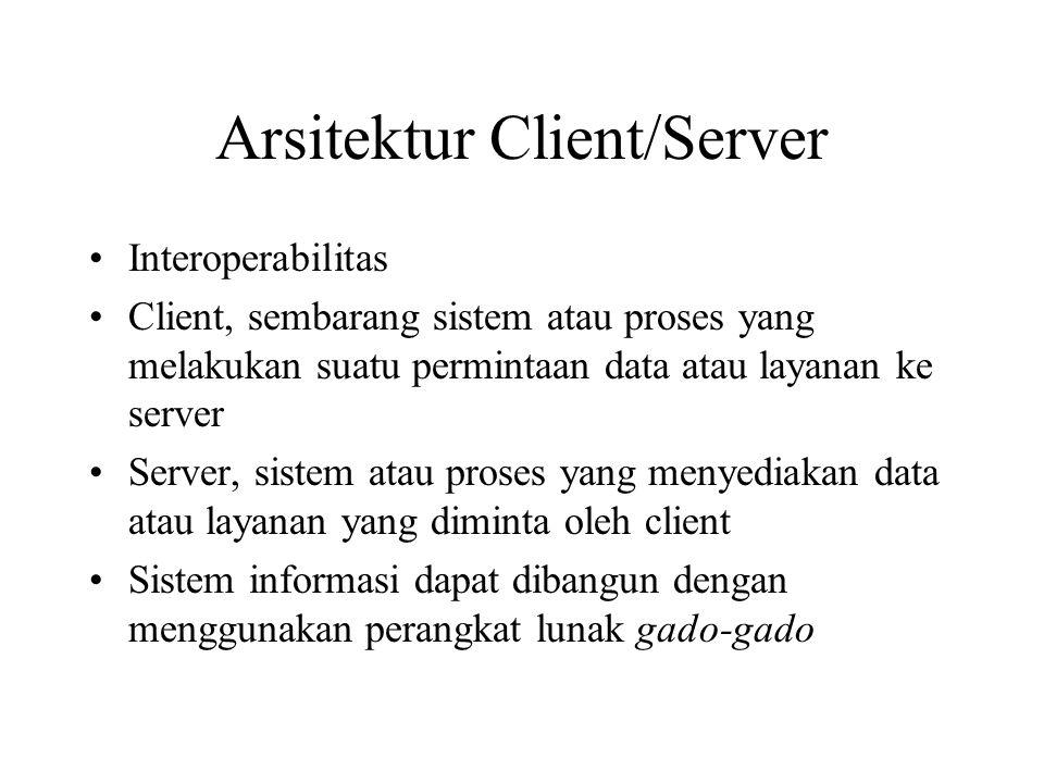 Arsitektur Client/Server Interoperabilitas Client, sembarang sistem atau proses yang melakukan suatu permintaan data atau layanan ke server Server, sistem atau proses yang menyediakan data atau layanan yang diminta oleh client Sistem informasi dapat dibangun dengan menggunakan perangkat lunak gado-gado