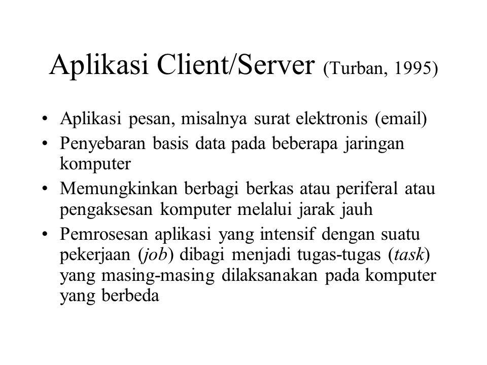 Aplikasi Client/Server (Turban, 1995) Aplikasi pesan, misalnya surat elektronis (email) Penyebaran basis data pada beberapa jaringan komputer Memungki