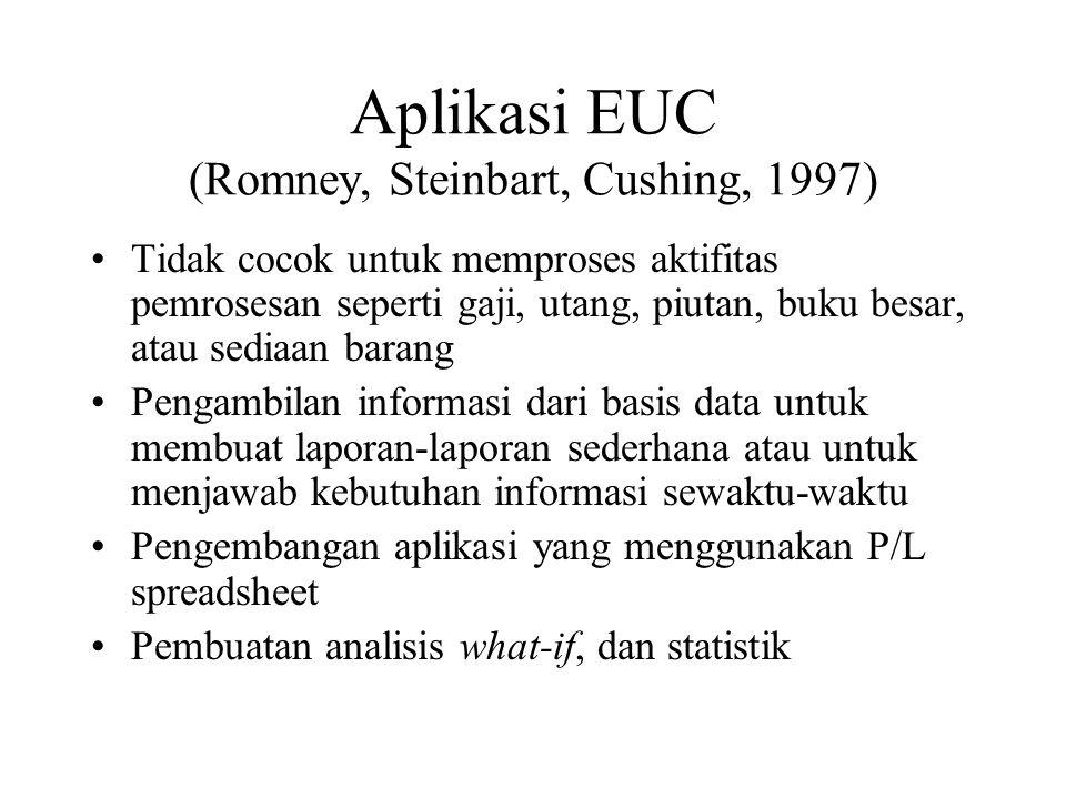 Aplikasi EUC (Romney, Steinbart, Cushing, 1997) Tidak cocok untuk memproses aktifitas pemrosesan seperti gaji, utang, piutan, buku besar, atau sediaan