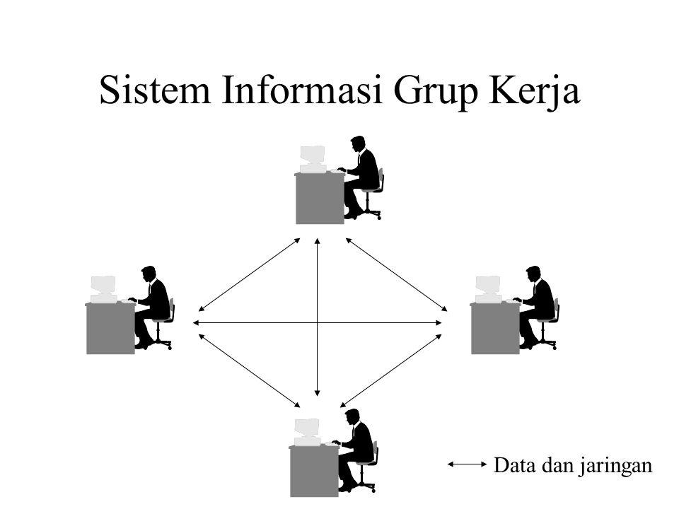 Sistem Informasi Grup Kerja Data dan jaringan
