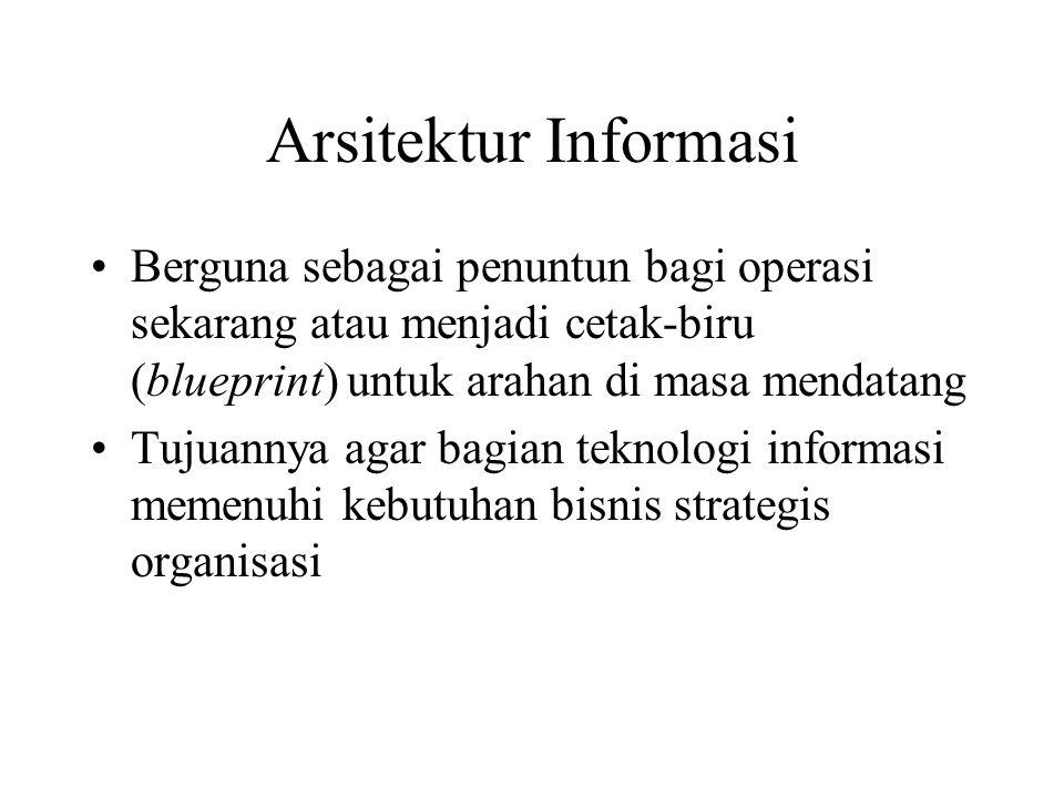 Arsitektur Informasi Berguna sebagai penuntun bagi operasi sekarang atau menjadi cetak-biru (blueprint) untuk arahan di masa mendatang Tujuannya agar bagian teknologi informasi memenuhi kebutuhan bisnis strategis organisasi