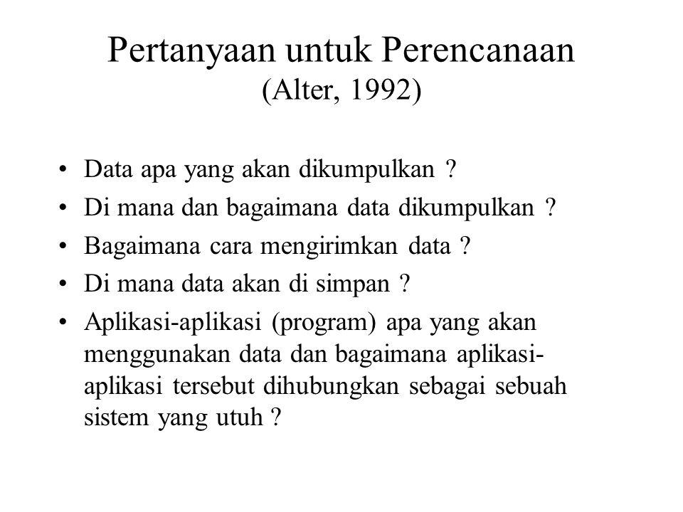 Pertanyaan untuk Perencanaan (Alter, 1992) Data apa yang akan dikumpulkan ? Di mana dan bagaimana data dikumpulkan ? Bagaimana cara mengirimkan data ?