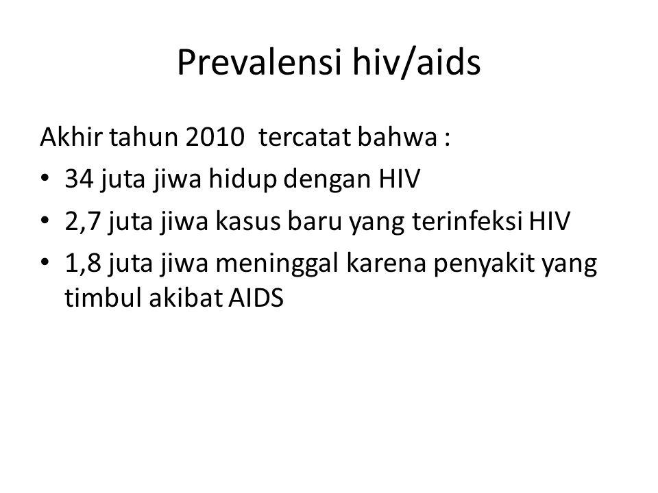 Prevalensi hiv/aids Akhir tahun 2010 tercatat bahwa : 34 juta jiwa hidup dengan HIV 2,7 juta jiwa kasus baru yang terinfeksi HIV 1,8 juta jiwa meninggal karena penyakit yang timbul akibat AIDS