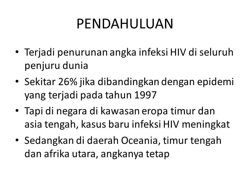 PENDAHULUAN Terjadi penurunan angka infeksi HIV di seluruh penjuru dunia Sekitar 26% jika dibandingkan dengan epidemi yang terjadi pada tahun 1997 Tapi di negara di kawasan eropa timur dan asia tengah, kasus baru infeksi HIV meningkat Sedangkan di daerah Oceania, timur tengah dan afrika utara, angkanya tetap