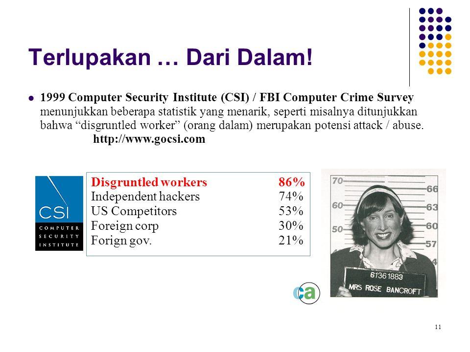 11 Terlupakan … Dari Dalam! 1999 Computer Security Institute (CSI) / FBI Computer Crime Survey menunjukkan beberapa statistik yang menarik, seperti mi