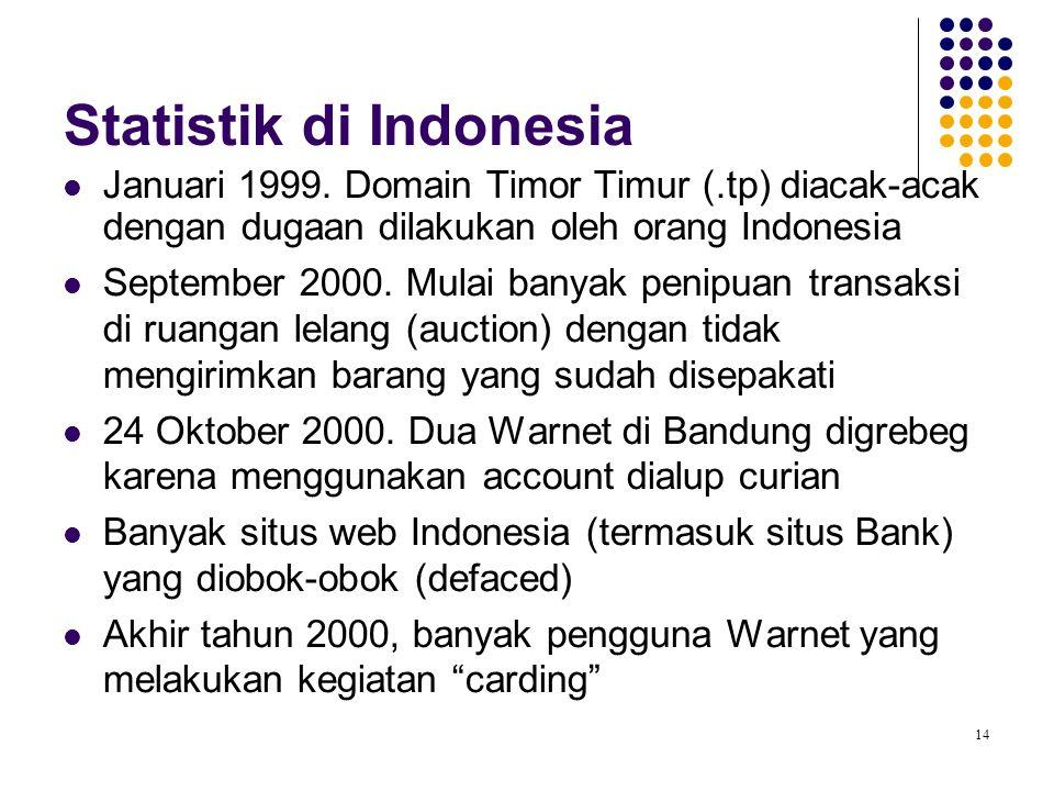 14 Statistik di Indonesia Januari 1999. Domain Timor Timur (.tp) diacak-acak dengan dugaan dilakukan oleh orang Indonesia September 2000. Mulai banyak