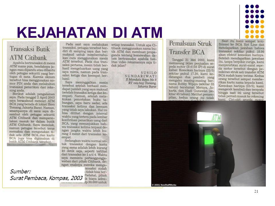21 KEJAHATAN DI ATM Sumber: Surat Pembaca, Kompas, 2003