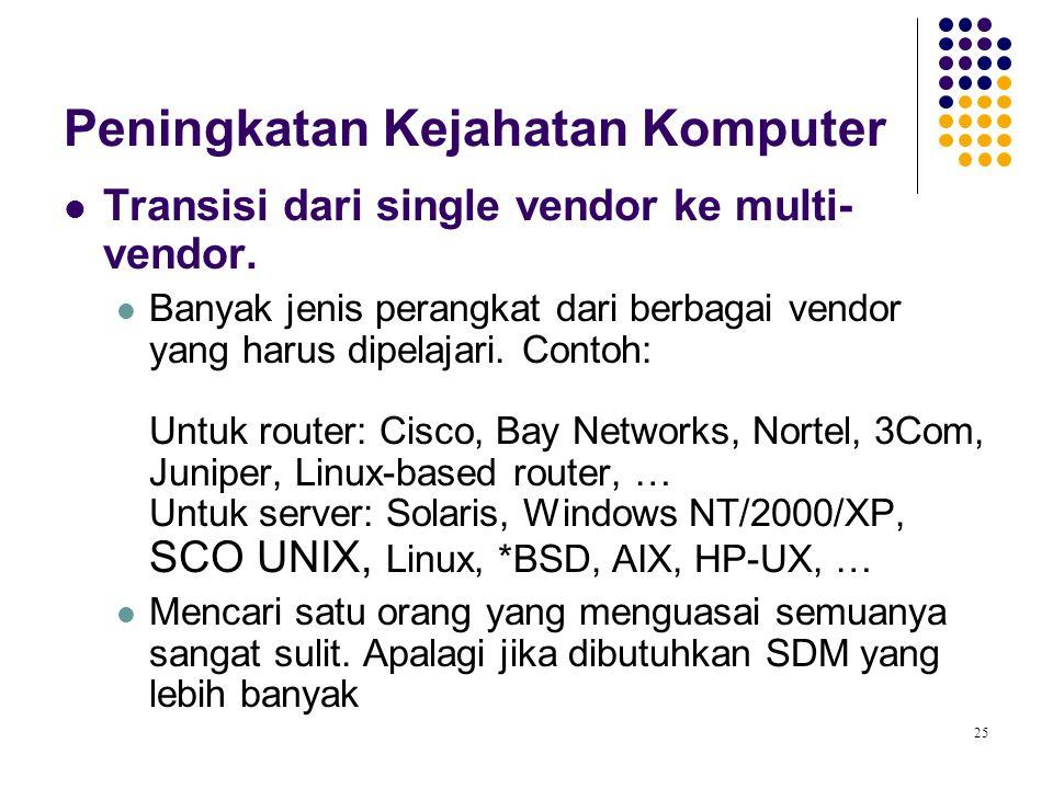 25 Transisi dari single vendor ke multi- vendor. Banyak jenis perangkat dari berbagai vendor yang harus dipelajari. Contoh: Untuk router: Cisco, Bay N