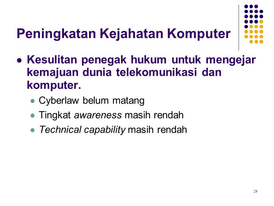 29 Peningkatan Kejahatan Komputer Kesulitan penegak hukum untuk mengejar kemajuan dunia telekomunikasi dan komputer. Cyberlaw belum matang Tingkat awa