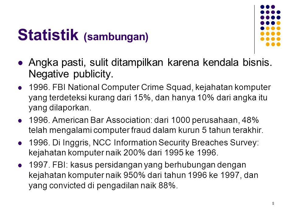 8 Angka pasti, sulit ditampilkan karena kendala bisnis. Negative publicity. 1996. FBI National Computer Crime Squad, kejahatan komputer yang terdeteks