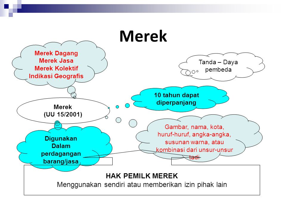 Contoh Hak Merek