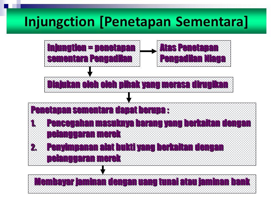 Injungction [Penetapan Sementara] Injungtion = penetapan sementara Pengadilan Atas Penetapan Pengadilan Niaga Diajukan oleh oleh pihak yang merasa dir