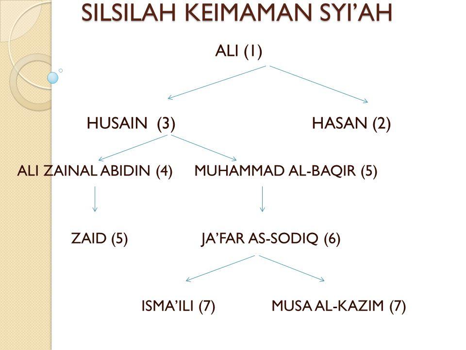 5. al-Sufriah, konsep akidahnya: a) pengikut Sufriah yang berada diluar tidak dianggap kafir, b) anak-anak orang musyrik tidak boleh dibunuh, c) tidak