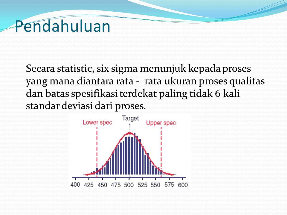 Pendahuluan Secara statistic, six sigma menunjuk kepada proses yang mana diantara rata - rata ukuran proses qualitas dan batas spesifikasi terdekat paling tidak 6 kali standar deviasi dari proses.