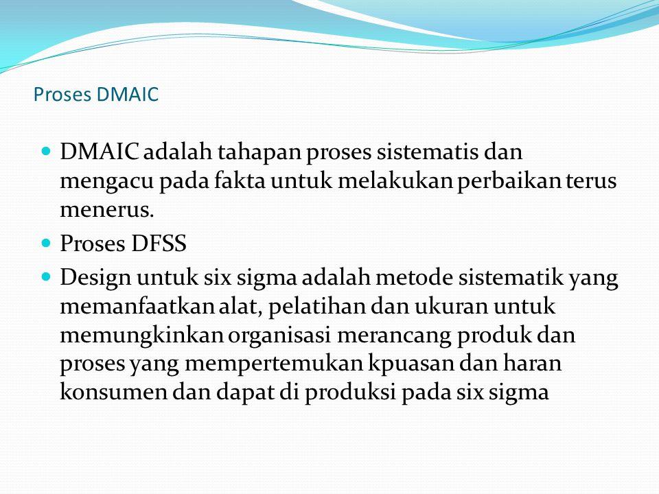 Proses DMAIC DMAIC adalah tahapan proses sistematis dan mengacu pada fakta untuk melakukan perbaikan terus menerus.
