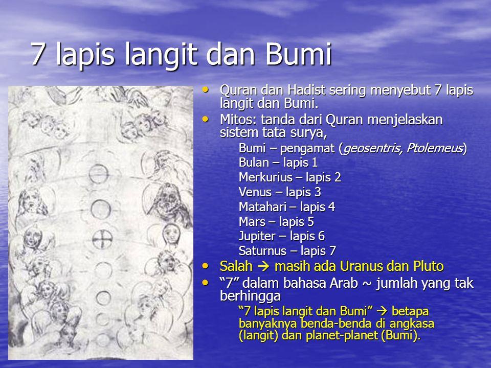 7 lapis langit dan Bumi Quran dan Hadist sering menyebut 7 lapis langit dan Bumi. Quran dan Hadist sering menyebut 7 lapis langit dan Bumi. Mitos: tan