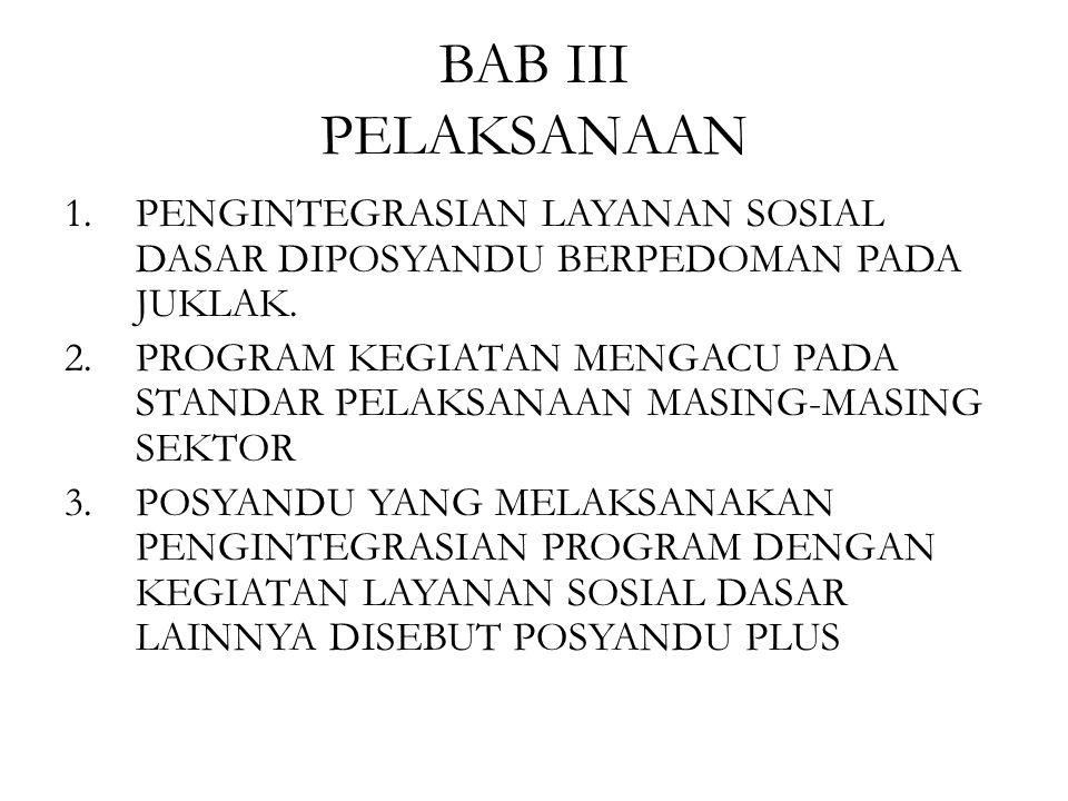 BAB III PELAKSANAAN 1.PENGINTEGRASIAN LAYANAN SOSIAL DASAR DIPOSYANDU BERPEDOMAN PADA JUKLAK. 2.PROGRAM KEGIATAN MENGACU PADA STANDAR PELAKSANAAN MASI