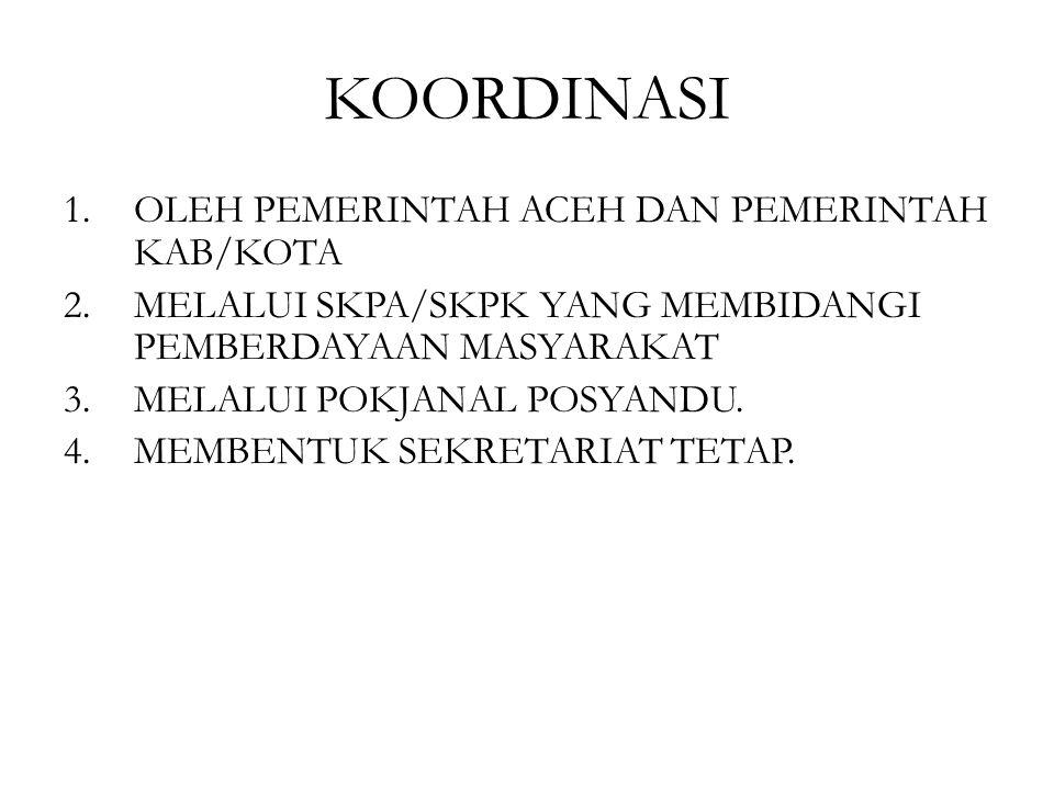 KOORDINASI 1.OLEH PEMERINTAH ACEH DAN PEMERINTAH KAB/KOTA 2.MELALUI SKPA/SKPK YANG MEMBIDANGI PEMBERDAYAAN MASYARAKAT 3.MELALUI POKJANAL POSYANDU. 4.M