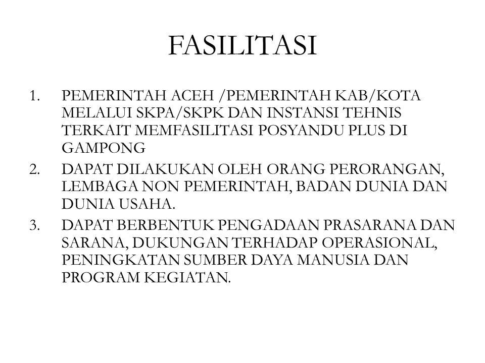 FASILITASI 1.PEMERINTAH ACEH /PEMERINTAH KAB/KOTA MELALUI SKPA/SKPK DAN INSTANSI TEHNIS TERKAIT MEMFASILITASI POSYANDU PLUS DI GAMPONG 2.DAPAT DILAKUK