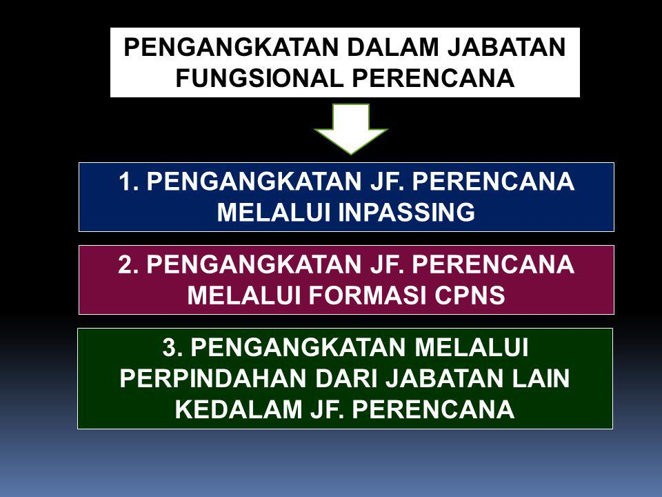 PENGANGKATAN DALAM JABATAN FUNGSIONAL PERENCANA 1. PENGANGKATAN JF. PERENCANA MELALUI INPASSING 2. PENGANGKATAN JF. PERENCANA MELALUI FORMASI CPNS 3.