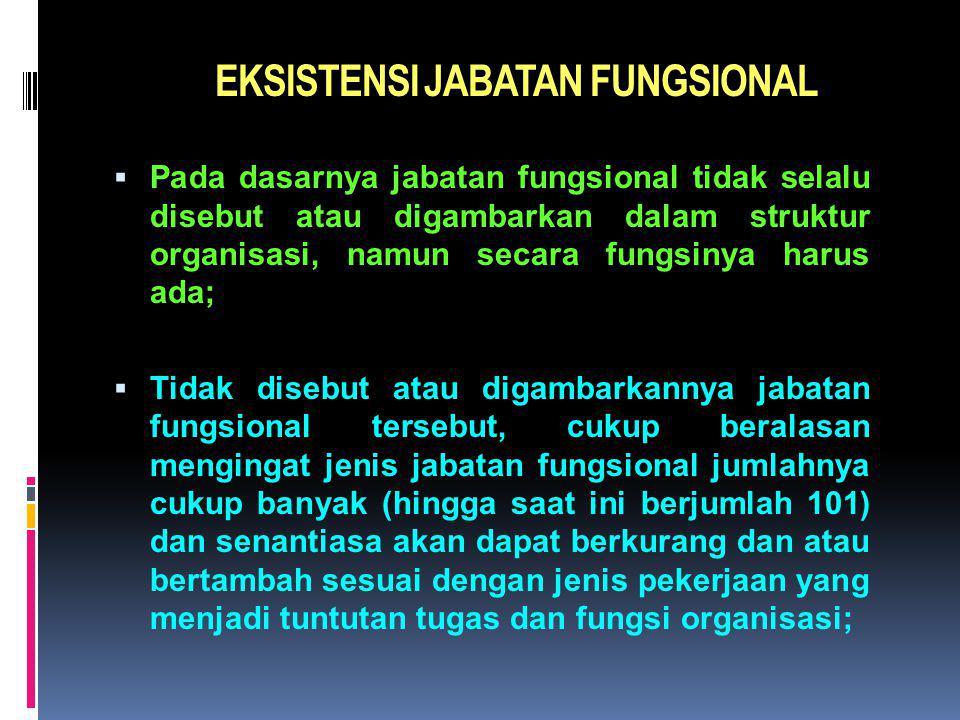 EKSISTENSI JABATAN FUNGSIONAL  Pada dasarnya jabatan fungsional tidak selalu disebut atau digambarkan dalam struktur organisasi, namun secara fungsin