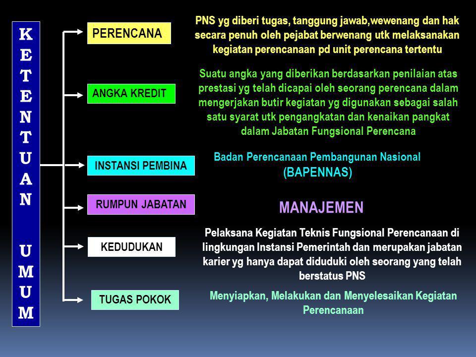 JABATAN FUNGSIONAL Peraturan Pemerintah No.16 Tahun 1994 JABATAN FUNGSIONAL PERENCANA DASAR HUKUM DASAR PELAKSANAAN Keputusan Menpan No.16/Kep/M.PAN/3/2001 Keputusan Bersama Kepala Bapennas dan BKN No.Kep.1106/Ka/08/2001 dan No.34a Th.2001 Keputusan Menneg Perencanaan Pembangunan Nasional / Kepala Bapennas No.234/M.PPN/04/2002 JUKLAK JUKNIS Keputusan Menneg Perencanaan Pembangunan Nasional / Kepala Bapennas No.235/M.PPN/04/2002 JUKNIS PENILAIAN ANGKA KREDIT Keputusan Menneg Perencanaan Pembangunan Nasional / Ketua Bapennas No.266/M.PPN/06/2002 JUKNIS ORG.