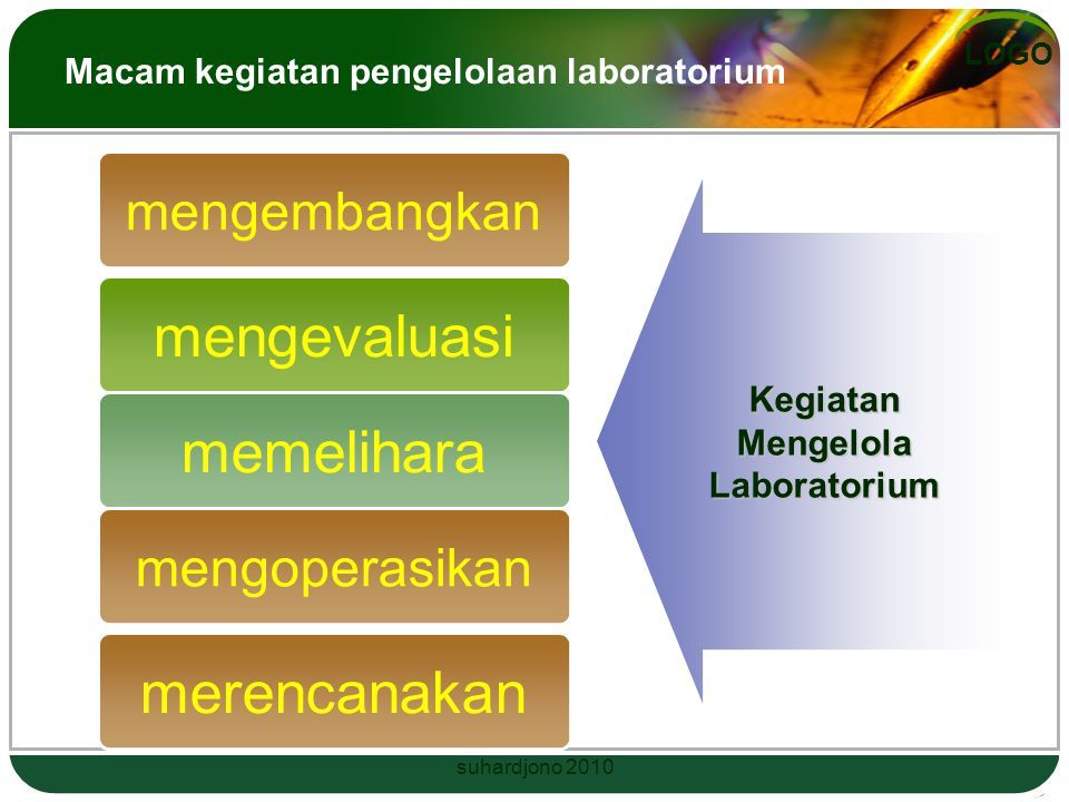 LOGO ANGKA KREDIT PLP sebagai jabatan fungsional suhardjono 2010