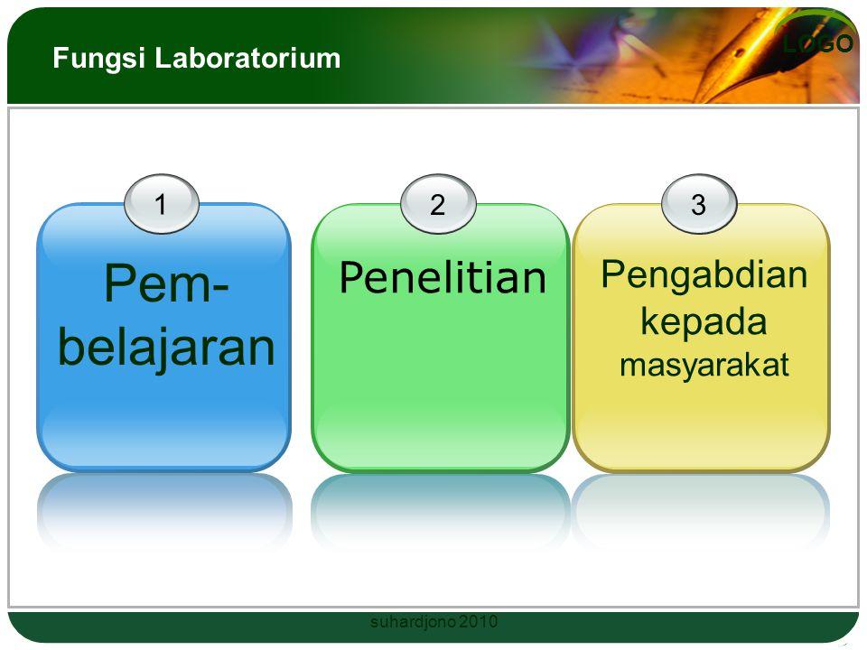 LOGO 1.Fungsi Lab. 2.Tingkat Kesulitan Pengelolaan Peralatan 3.Tingkat kesulitan Pengelolaan Bahan Yang berpengaruh dalam pengelolaan suhardjono 2010