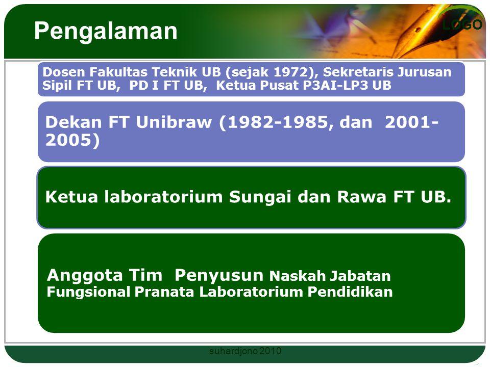 LOGO Dosen Fakultas Teknik UB (sejak 1972), Sekretaris Jurusan Sipil FT UB, PD I FT UB, Ketua Pusat P3AI-LP3 UB Ketua laboratorium Sungai dan Rawa FT UB.