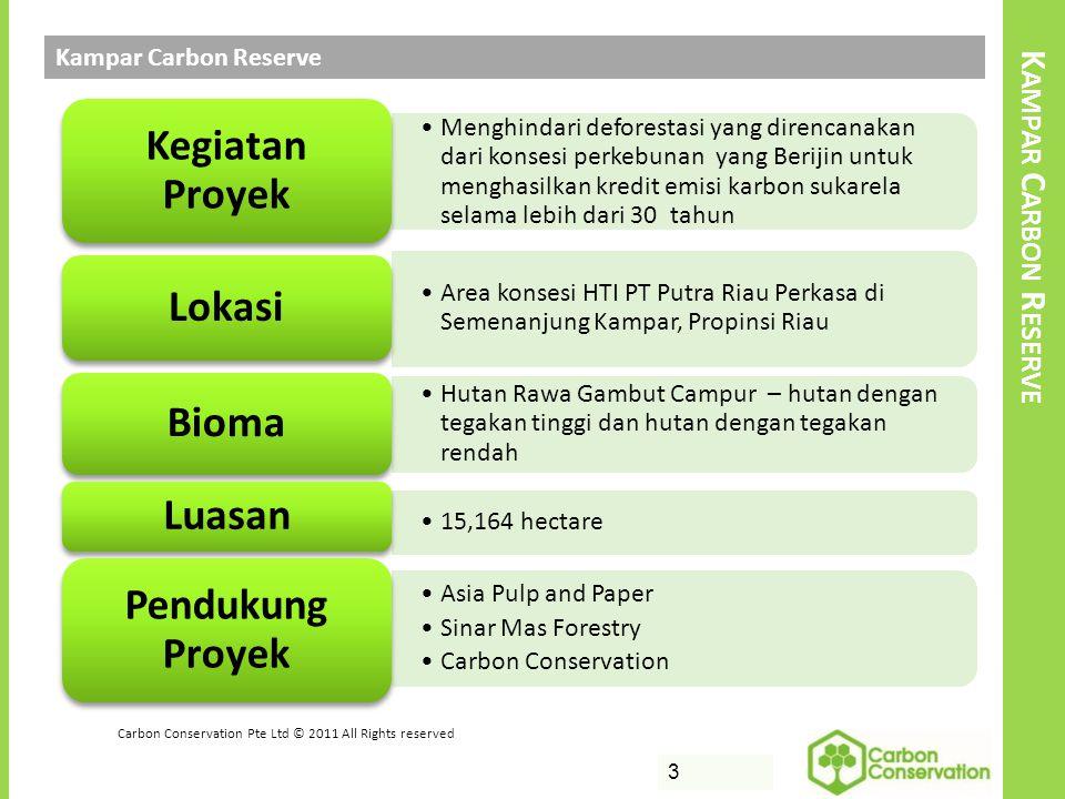 VII. R EGISTRATION AND ISSUANCE 3 Kampar Carbon Reserve Carbon Conservation Pte Ltd © 2011 All Rights reserved K AMPAR C ARBON R ESERVE Menghindari de
