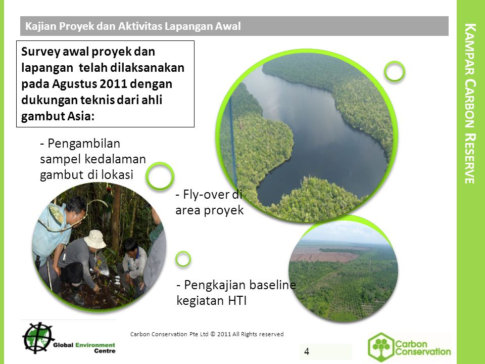 VII. R EGISTRATION AND ISSUANCE 4 Kajian Proyek dan Aktivitas Lapangan Awal Carbon Conservation Pte Ltd © 2011 All Rights reserved K AMPAR C ARBON R E