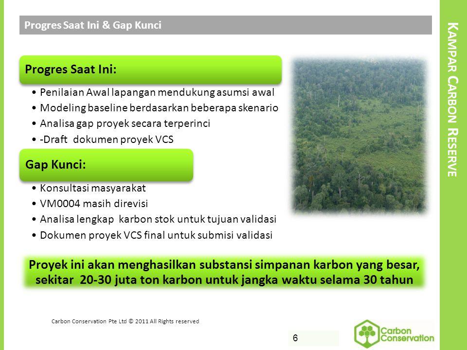 VII. R EGISTRATION AND ISSUANCE 6 Progres Saat Ini & Gap Kunci Carbon Conservation Pte Ltd © 2011 All Rights reserved K AMPAR C ARBON R ESERVE Progres
