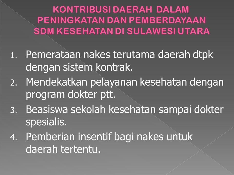 1. Pemerataan nakes terutama daerah dtpk dengan sistem kontrak.