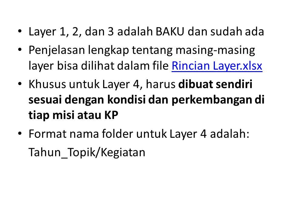 Layer 1, 2, dan 3 adalah BAKU dan sudah ada Penjelasan lengkap tentang masing-masing layer bisa dilihat dalam file Rincian Layer.xlsxRincian Layer.xls
