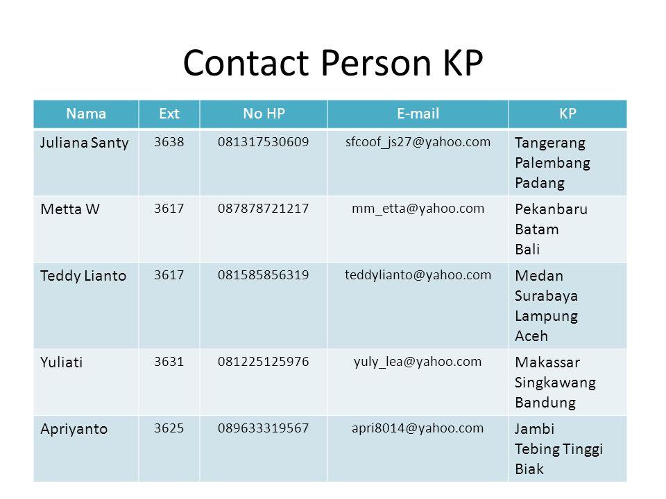 Contact Person KP NamaExtNo HPE-mailKP Juliana Santy 3638081317530609sfcoof_js27@yahoo.com Tangerang Palembang Padang Metta W 3617087878721217mm_etta@