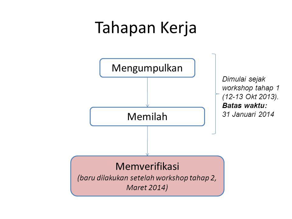 Tahapan Kerja Mengumpulkan Memilah Memverifikasi (baru dilakukan setelah workshop tahap 2, Maret 2014) Dimulai sejak workshop tahap 1 (12-13 Okt 2013)