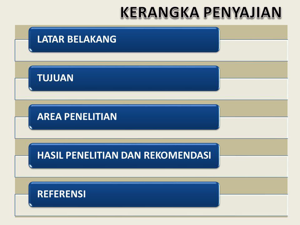 Bervariasinya Komponen biaya yang diperhitungkan dalam perhitungan unitcost pada 4 RS Vertikal di Jakarta.
