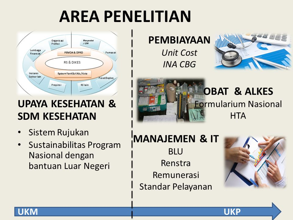 Belum adanya hasil evaluasi RS BLU yang dapat menjadi landasan perbaikan kebijakan (Partakusuma 2014) Perbedaan implementasi manajemen BLU pada ke 4(empat) RS vertikal tipe A di Jawa dan Bali (Partakusuma, 2014).