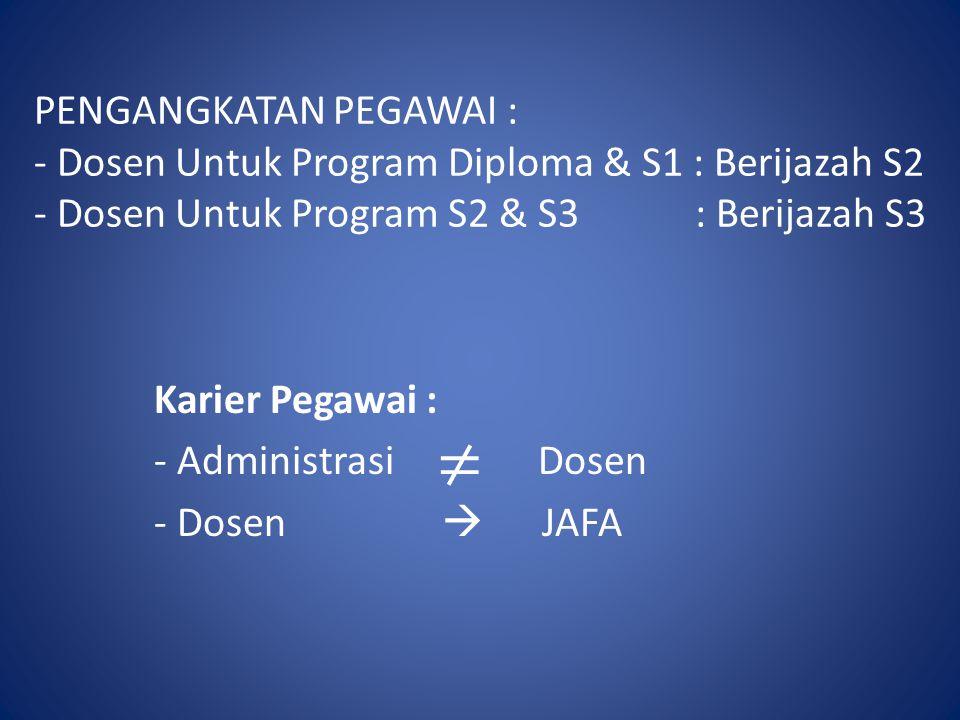 PENGANGKATAN PEGAWAI : - Dosen Untuk Program Diploma & S1 : Berijazah S2 - Dosen Untuk Program S2 & S3 : Berijazah S3 Karier Pegawai : - Administrasi