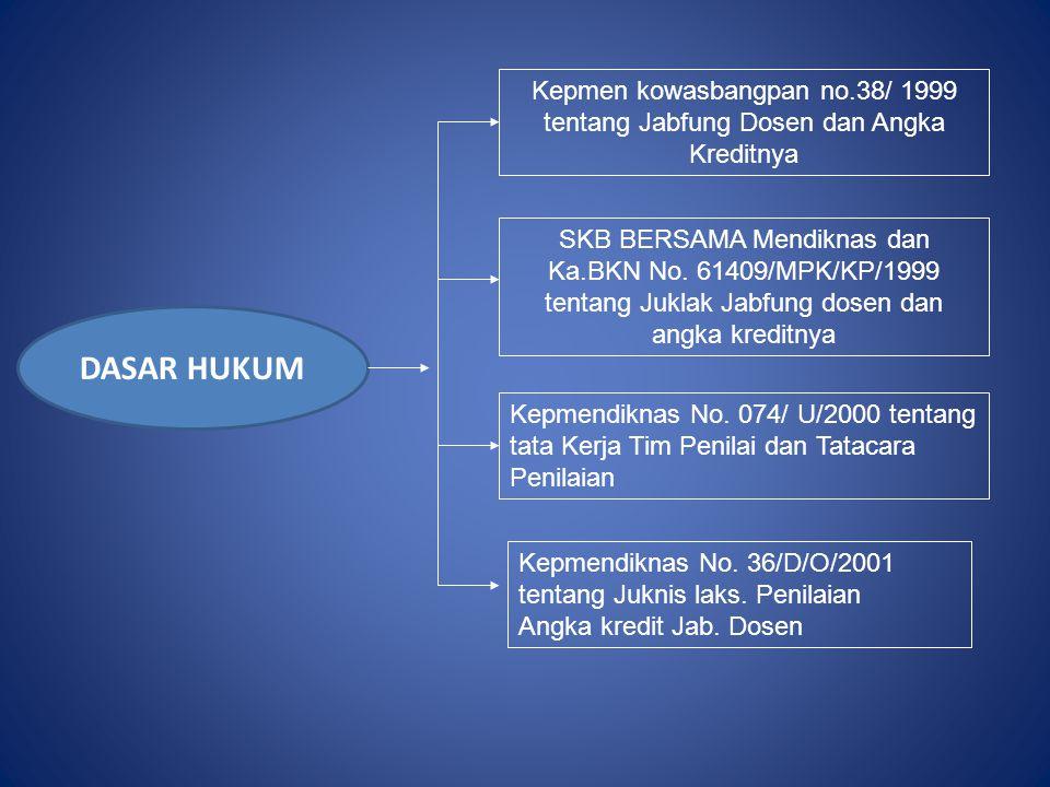 Kepmen kowasbangpan no.38/ 1999 tentang Jabfung Dosen dan Angka Kreditnya SKB BERSAMA Mendiknas dan Ka.BKN No. 61409/MPK/KP/1999 tentang Juklak Jabfun