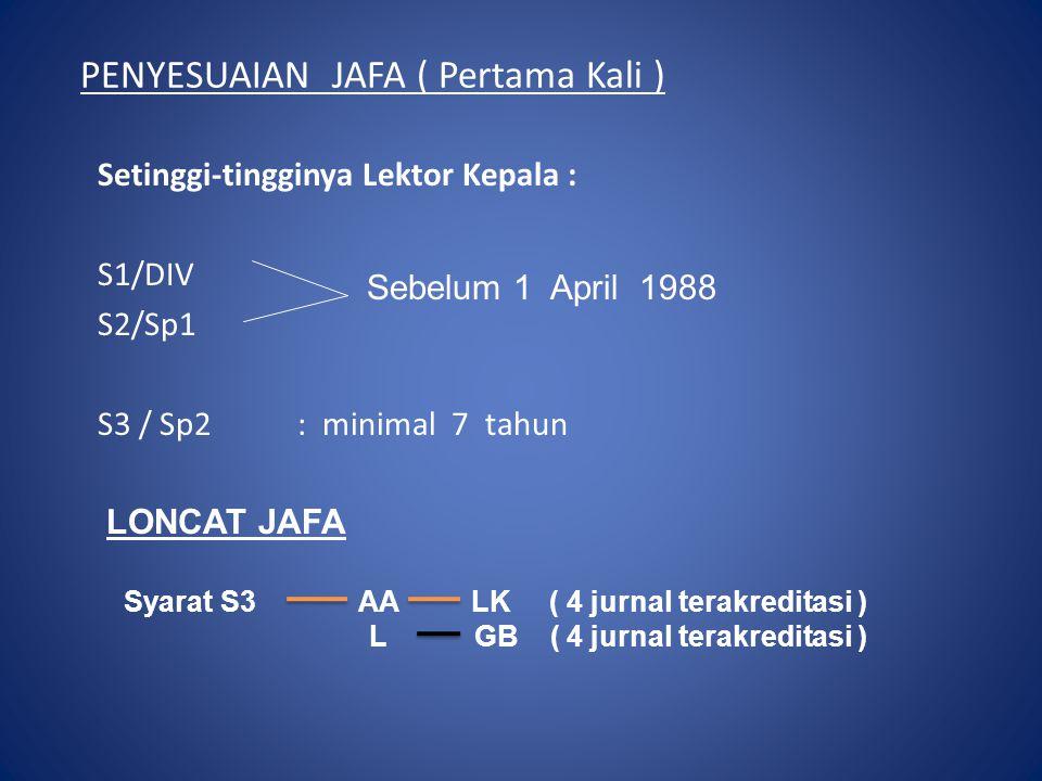 PENYESUAIAN JAFA ( Pertama Kali ) Setinggi-tingginya Lektor Kepala : S1/DIV S2/Sp1 S3 / Sp2 : minimal 7 tahun Sebelum 1 April 1988 LONCAT JAFA Syarat