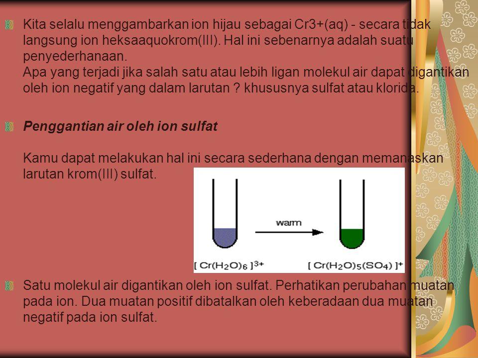 Kita selalu menggambarkan ion hijau sebagai Cr3+(aq) - secara tidak langsung ion heksaaquokrom(III). Hal ini sebenarnya adalah suatu penyederhanaan. A